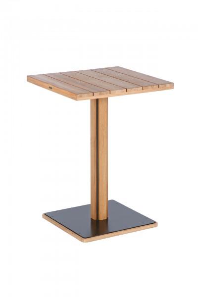 TITAN HD Table 75
